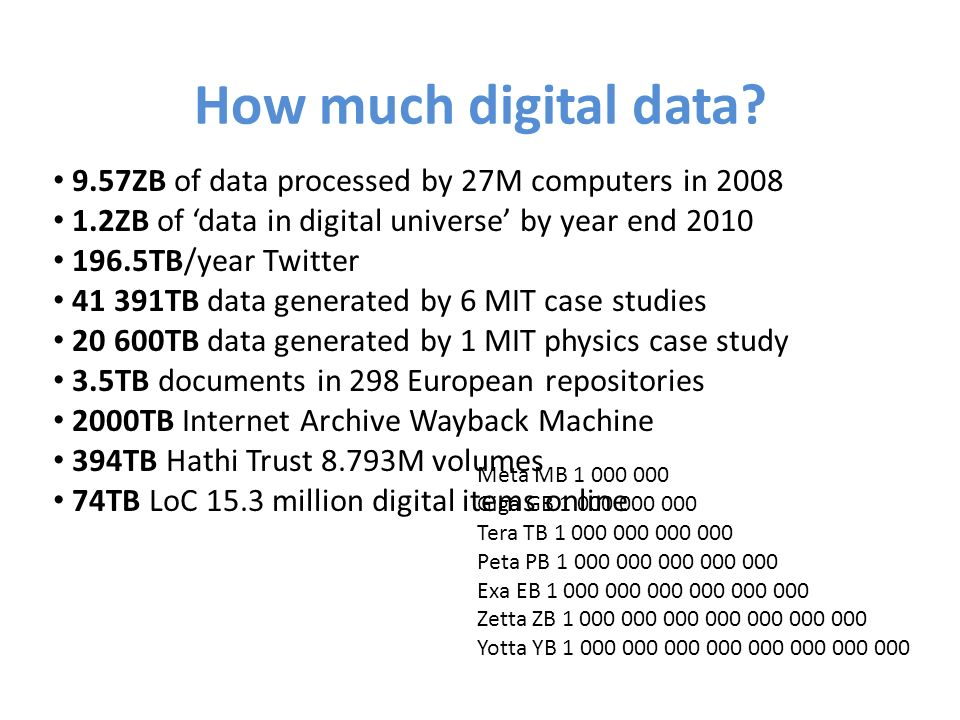 How much digital data? 9.57ZB of data processed by 27M computers in 2008 1.2ZB of data in digital universe by year end 2010 196.5TB/year Twitter 41 39