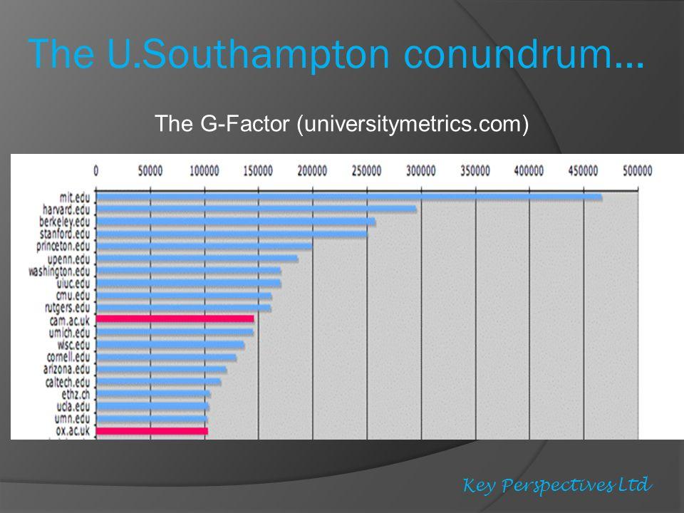 The U.Southampton conundrum… Key Perspectives Ltd The G-Factor (universitymetrics.com)