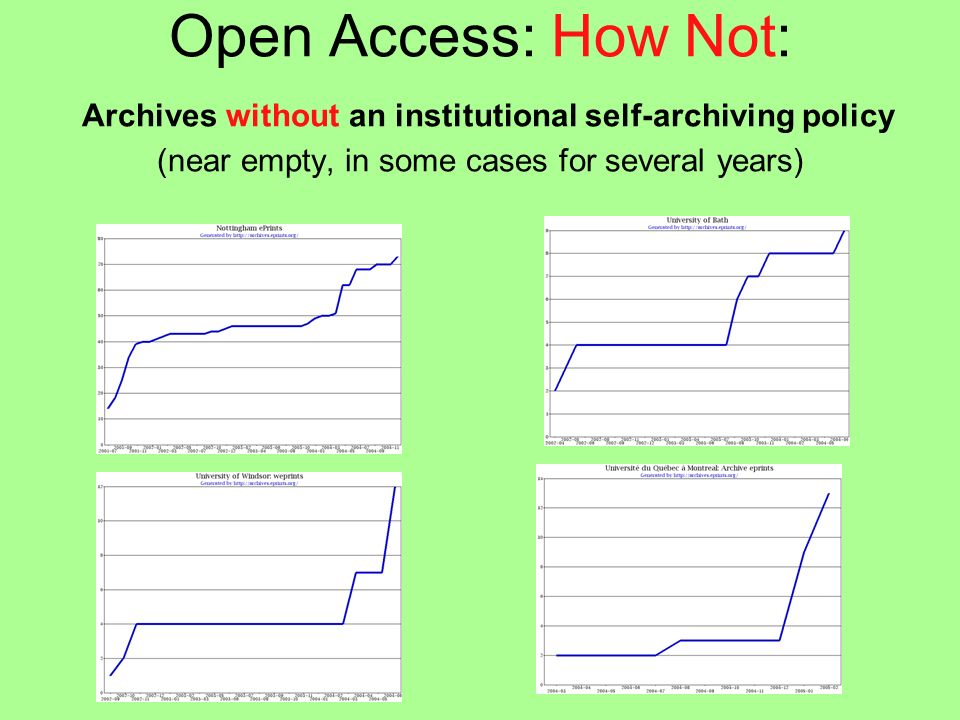Open Access: How Not: Archives without an institutional self-archiving policy (near empty, in some cases for several years)