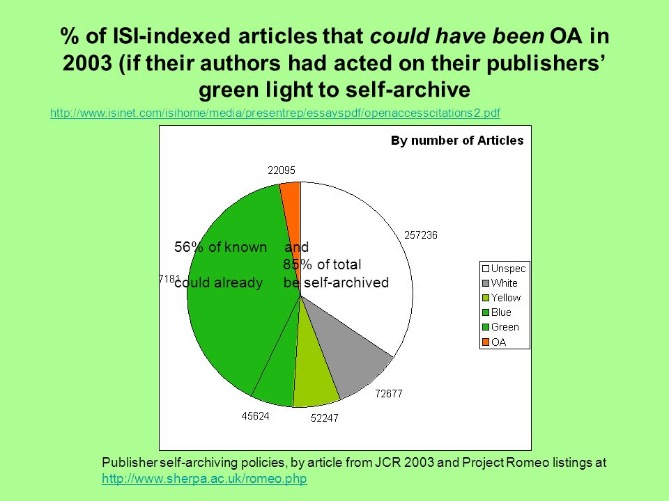 % of ISI-indexed articles that could have been OA in 2003 (if their authors had acted on their publishers green light to self-archive 56% of known and 85% of total could already be self-archived Publisher self-archiving policies, by article from JCR 2003 and Project Romeo listings at http://www.sherpa.ac.uk/romeo.php http://www.isinet.com/isihome/media/presentrep/essayspdf/openaccesscitations2.pdf