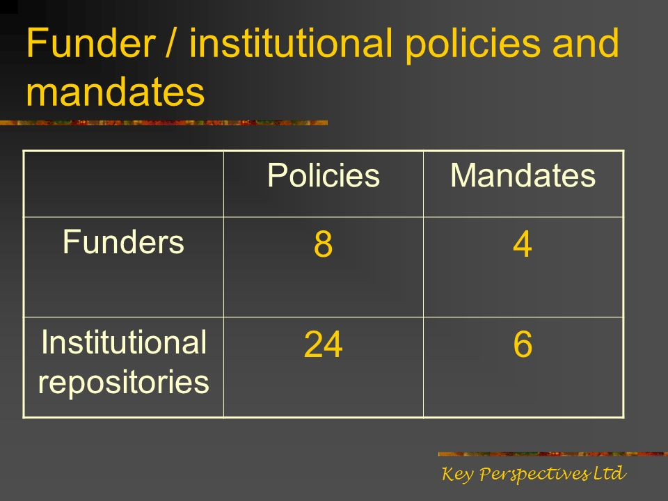 Funder / institutional policies and mandates PoliciesMandates Funders 84 Institutional repositories 246 Key Perspectives Ltd