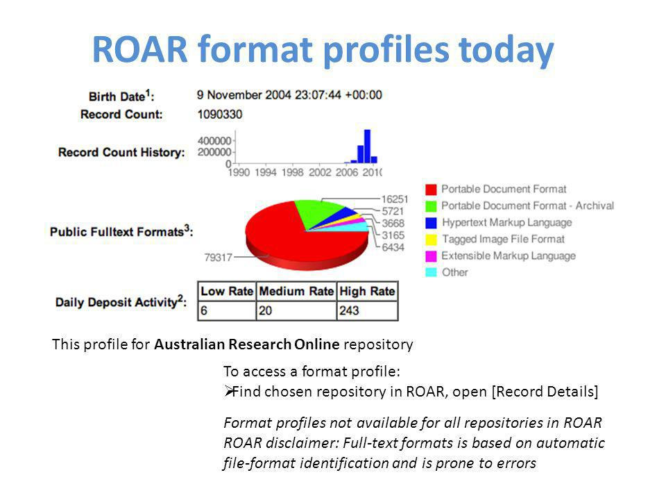 ROAR format profiles today To access a format profile: Find chosen repository in ROAR, open [Record Details] Format profiles not available for all repositories in ROAR ROAR disclaimer: Full-text formats is based on automatic file-format identification and is prone to errors This profile for Australian Research Online repository