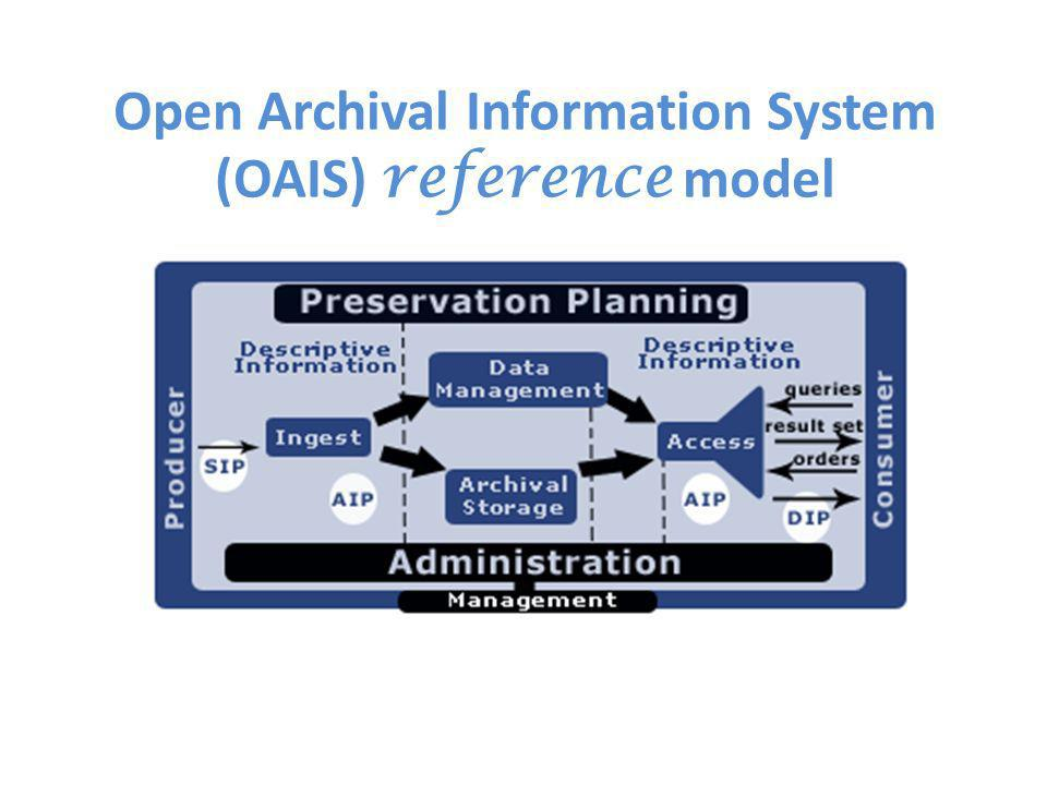 Open Archival Information System (OAIS) reference model