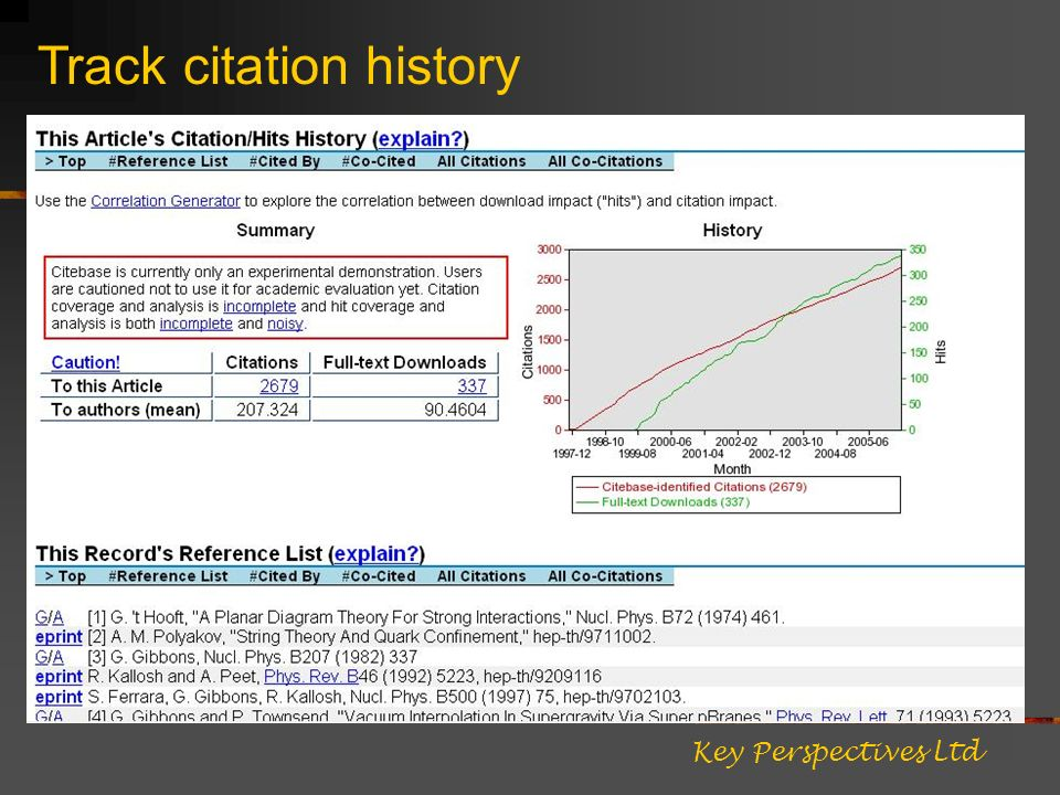 Track citation history Key Perspectives Ltd