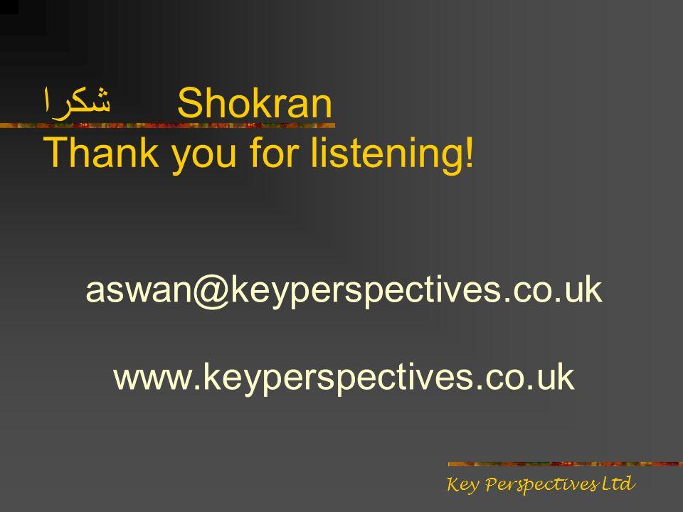 شكرا Thank you for listening.