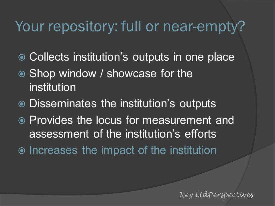 Your repository: full or near-empty.