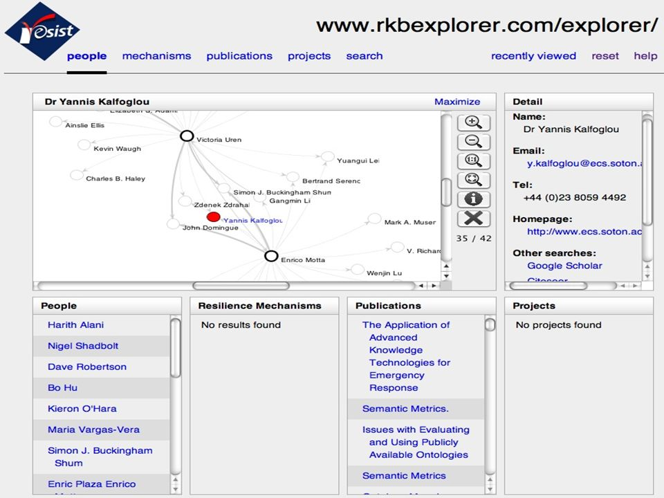 Some Underlying Linked Data Sites acm.rkbexplorer.com budapest.rkbexplorer.com citeseer.rkbexplorer.com cordis.rkbexplorer.com courseware.rkbexplorer.com darmstadt.rkbexplorer.com dblp.rkbexplorer.com deepblue.rkbexplorer.com deploy.rkbexplorer.com epsrc.rkbexplorer.com eurecom.rkbexplorer.com ft.rkbexplorer.com ibm.rkbexplorer.com ieee.rkbexplorer.com irit.rkbexplorer.com italy.rkbexplorer.com kaunas.rkbexplorer.com kisti.rkbexplorer.com laas.rkbexplorer.com lisbon.rkbexplorer.com newcastle.rkbexplorer.com nsf.rkbexplorer.com pisa.rkbexplorer.com rae2001.rkbexplorer.com resex.rkbexplorer.com roma.rkbexplorer.com southampton.rkbexplorer.com ulm.rkbexplorer.com unlocode.rkbexplorer.com wiki.rkbexplorer.com Range from a few 100 to more than 10,000,000 triples