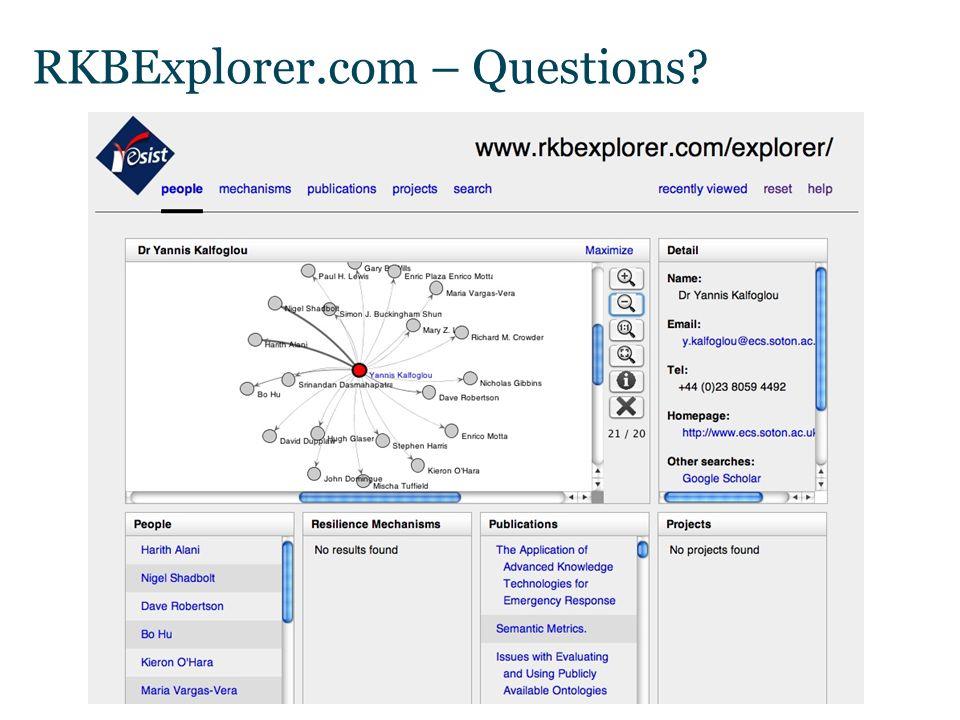 RKBExplorer.com – Questions