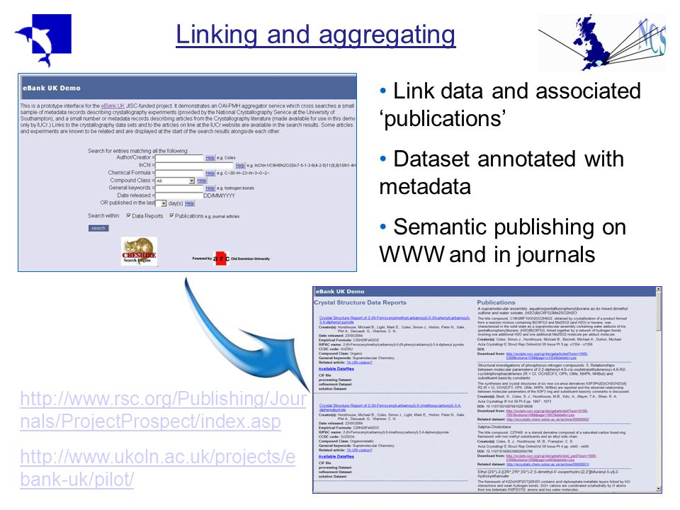 Linking and aggregating Link data and associated publications Dataset annotated with metadata Semantic publishing on WWW and in journals http://www.rs