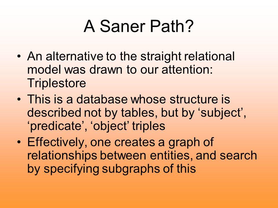 A Saner Path.