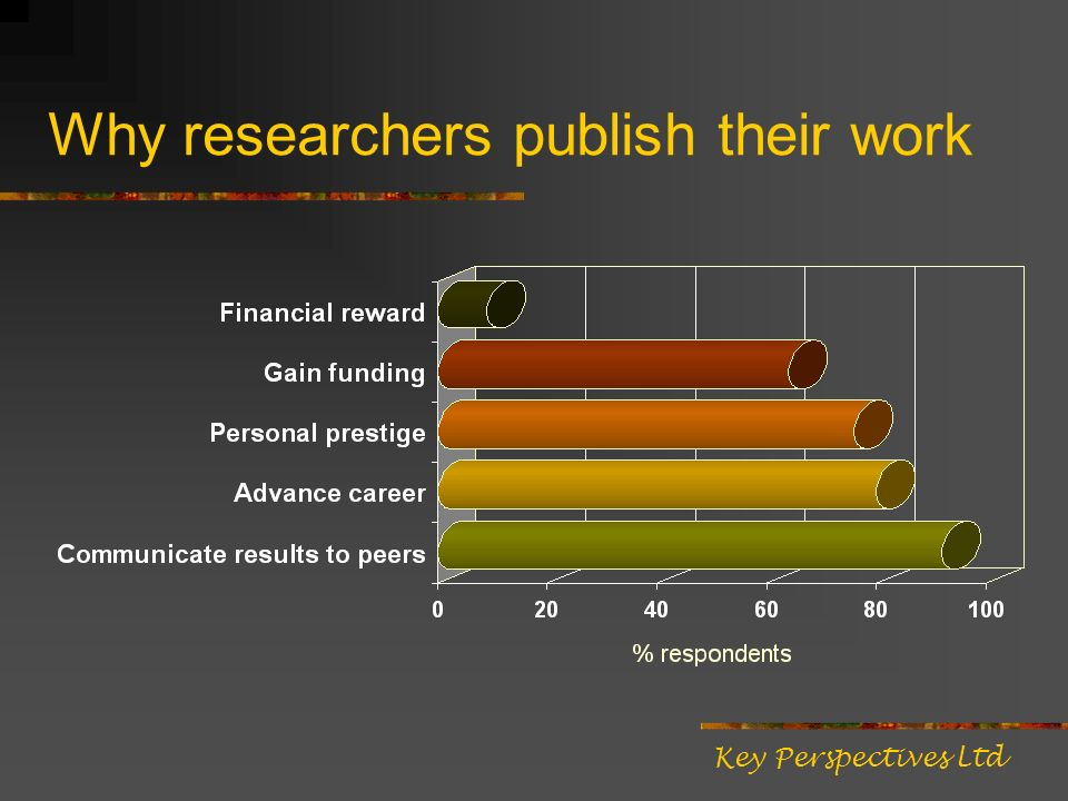 Why researchers publish their work Key Perspectives Ltd