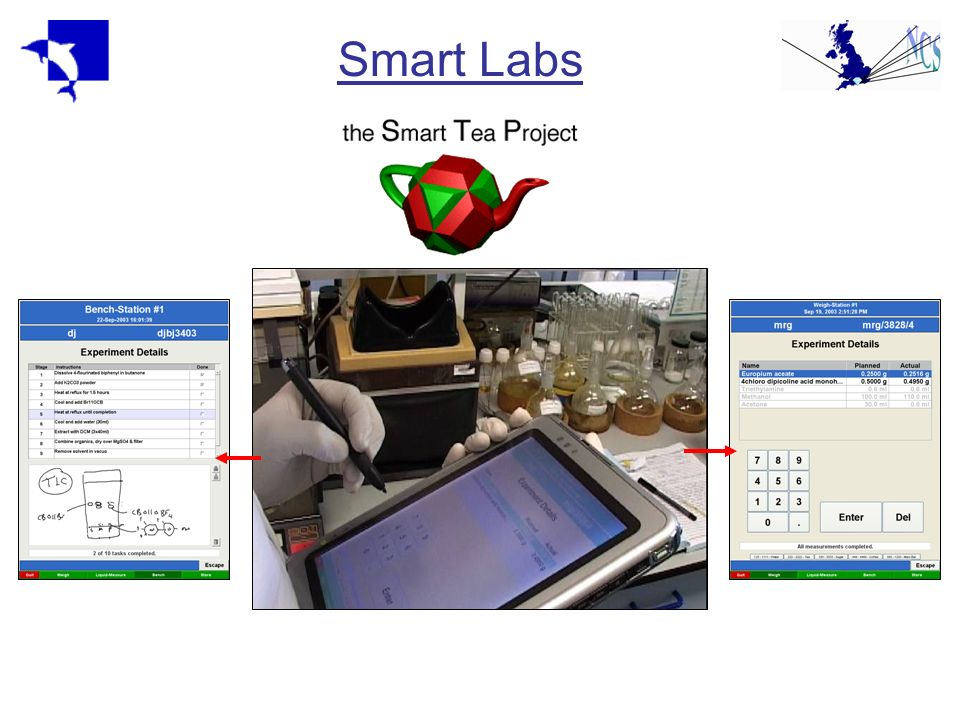 Smart Labs