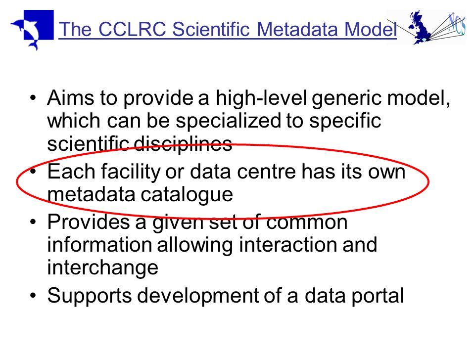 Customised metadata schemas