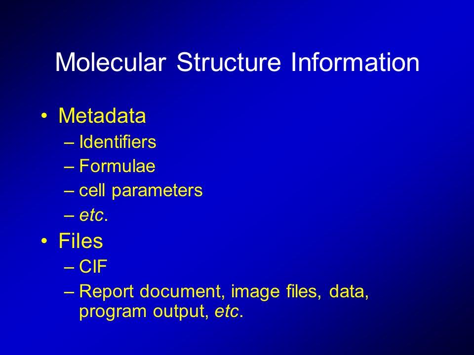 Molecular Structure Information Metadata –Identifiers –Formulae –cell parameters –etc.