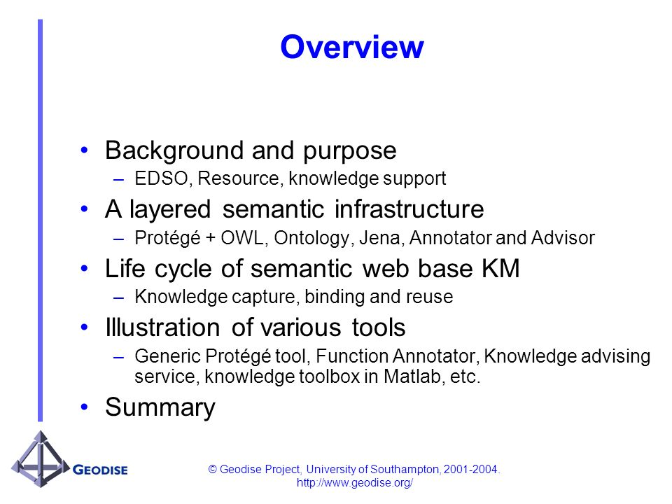 © Geodise Project, University of Southampton, 2001-2004. http://www.geodise.org/ Overview Background and purpose –EDSO, Resource, knowledge support A