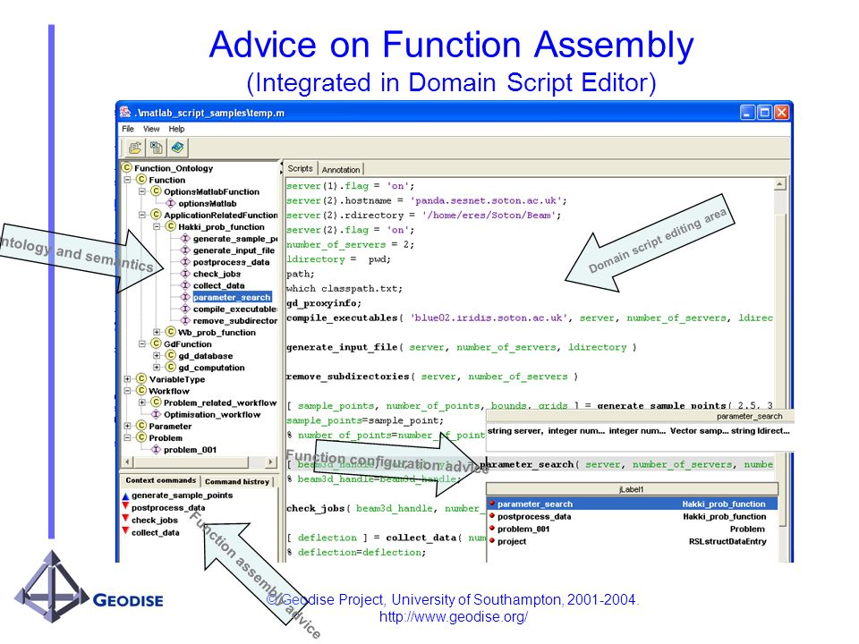 © Geodise Project, University of Southampton, 2001-2004. http://www.geodise.org/ Advice on Function Assembly (Integrated in Domain Script Editor) Func