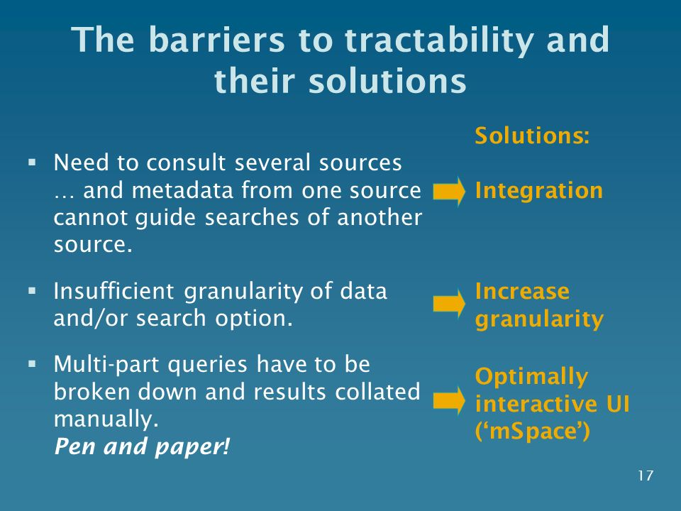 17 The barriers to tractability and their solutions Need to consult several sources … and metadata from one source cannot guide searches of another source.