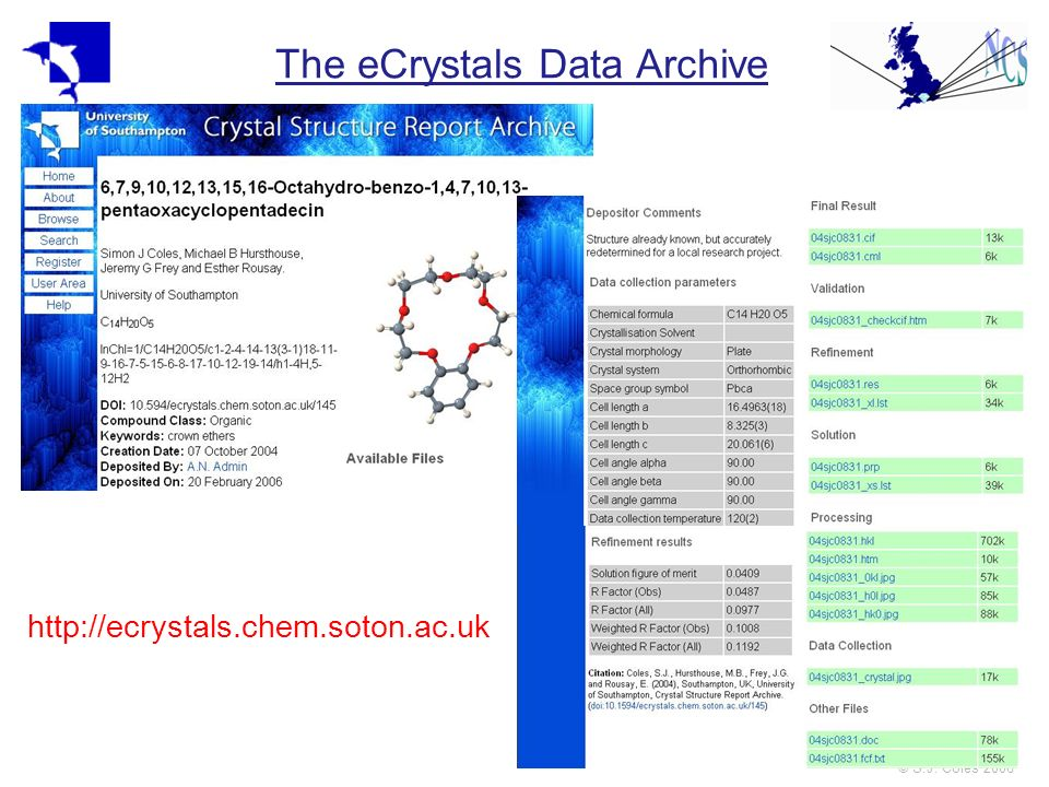 © S.J. Coles 2006 The eCrystals Data Archive http://ecrystals.chem.soton.ac.uk