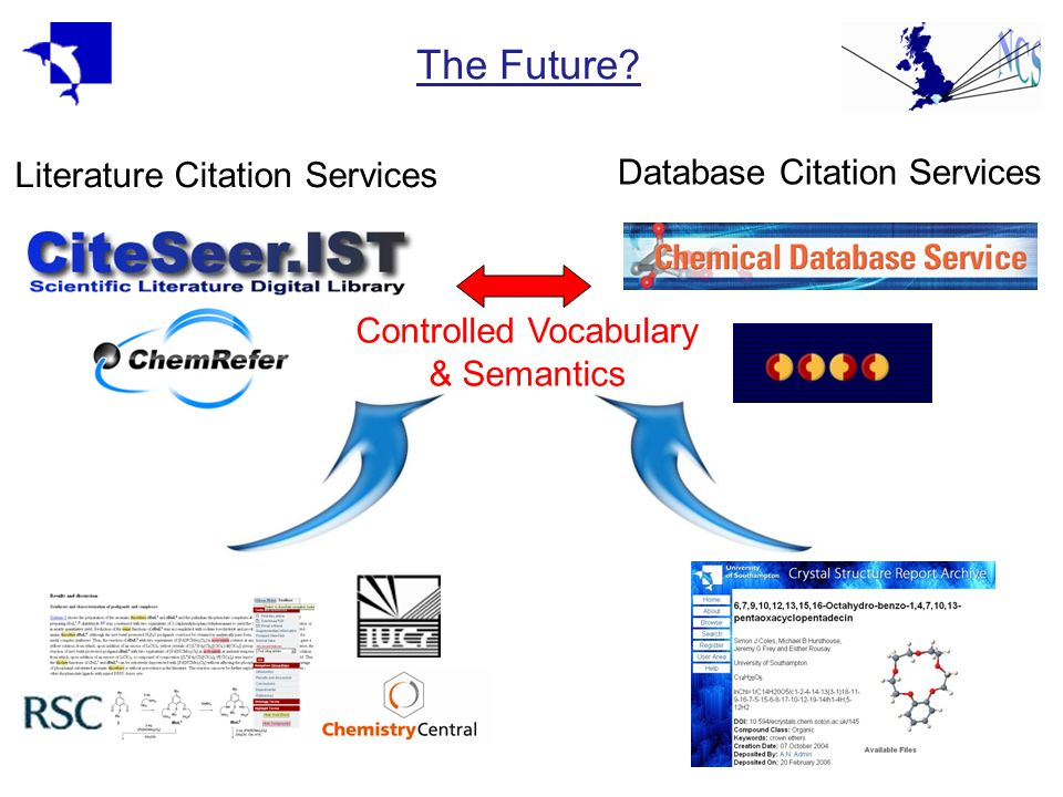 The Future? Database Citation Services Literature Citation Services Controlled Vocabulary & Semantics
