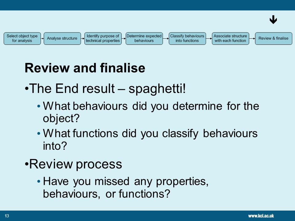13 Review and finalise The End result – spaghetti.