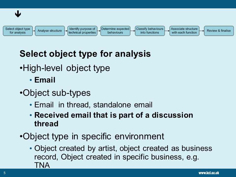 5 Select object type for analysis High-level object type Email Object sub-types Email in thread, standalone email Received email that is part of a discussion thread Object type in specific environment Object created by artist, object created as business record, Object created in specific business, e.g.