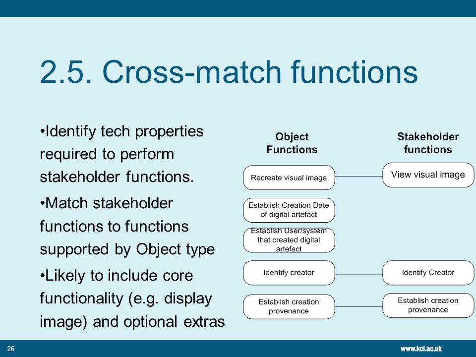 26 2.5. Cross-match functions Identify tech properties required to perform stakeholder functions. Match stakeholder functions to functions supported b
