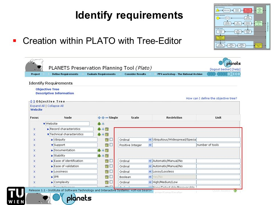 Creation within PLATO with Tree-Editor Identify requirements