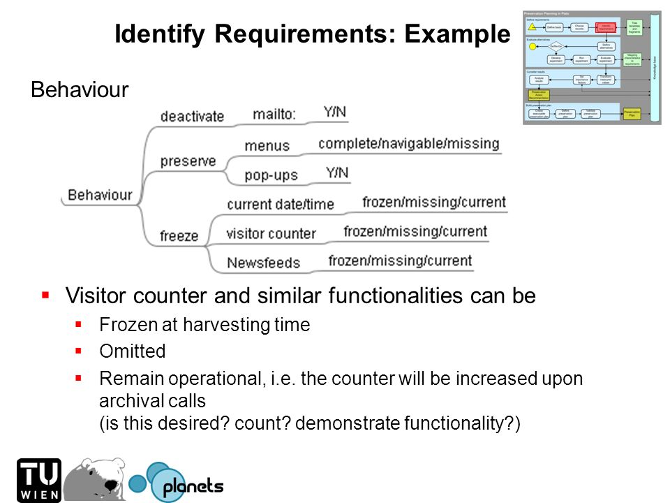 Behaviour Visitor counter and similar functionalities can be Frozen at harvesting time Omitted Remain operational, i.e. the counter will be increased