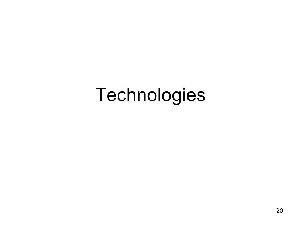 20 Technologies