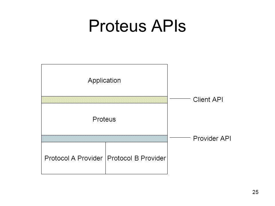 25 Proteus Protocol A Provider Application Protocol B Provider Proteus APIs Client API Provider API