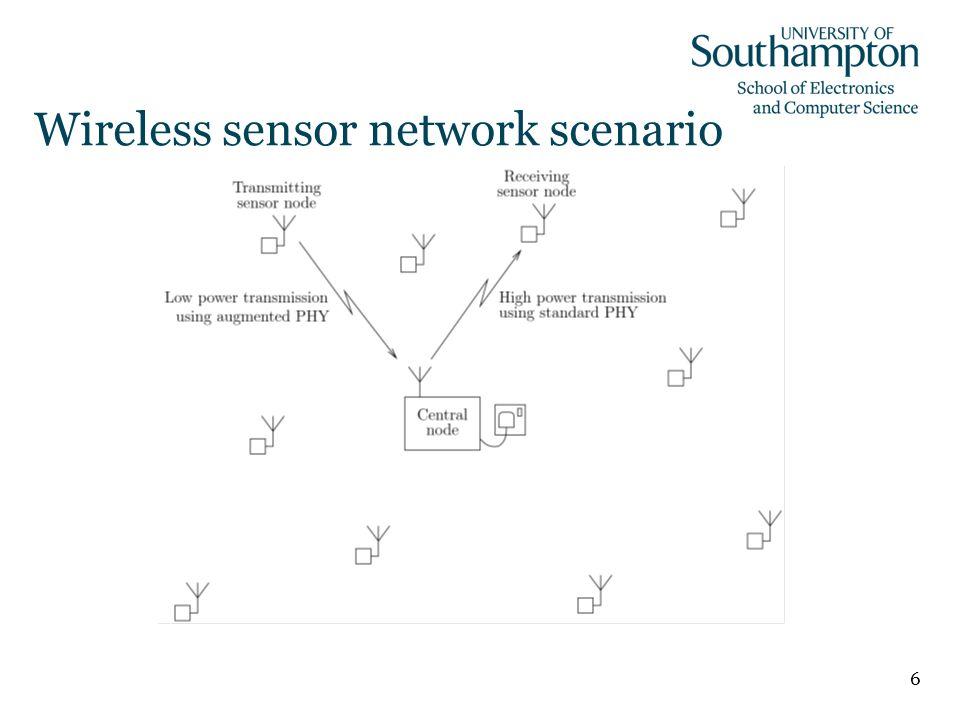 6 Wireless sensor network scenario