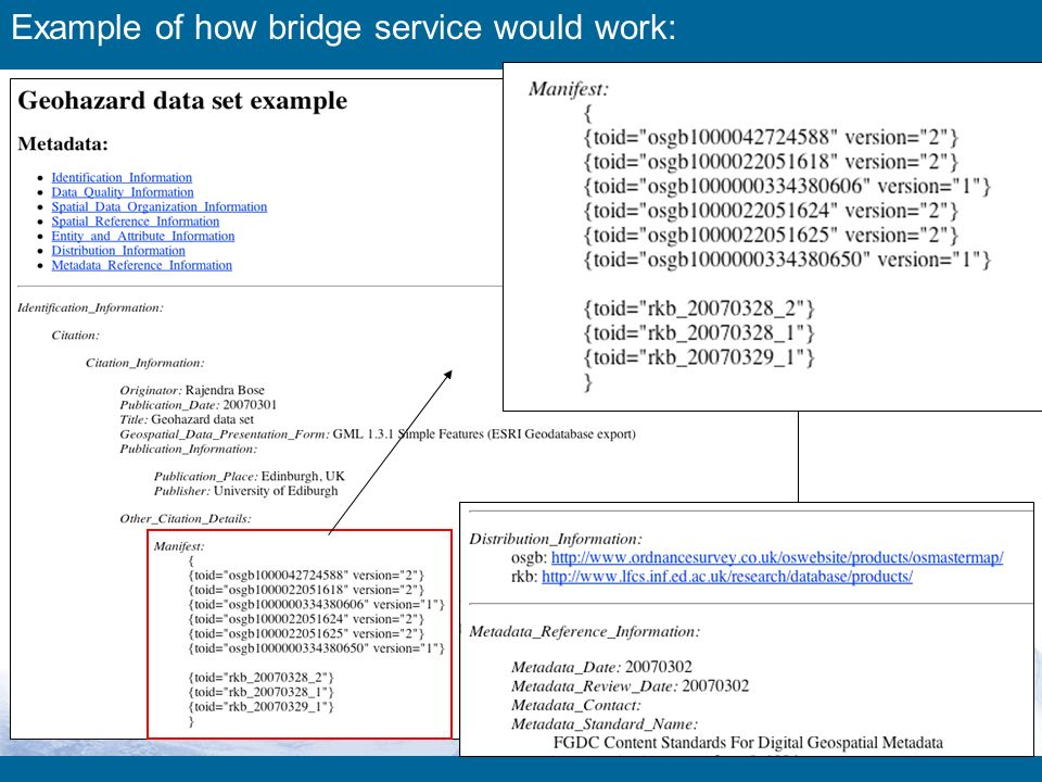 Example of how bridge service would work: