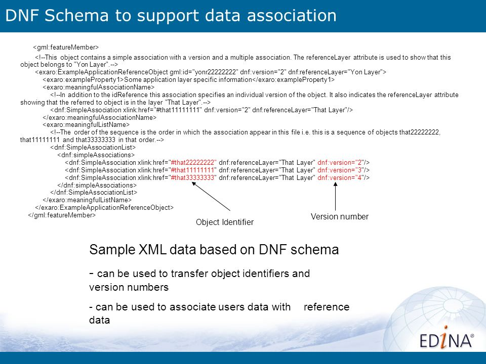 DNF Schema to support data association Sample XML data based on DNF schema - can be used to transfer object identifiers and version numbers - can be used to associate users data with reference data Object Identifier Version number Some application layer specific information