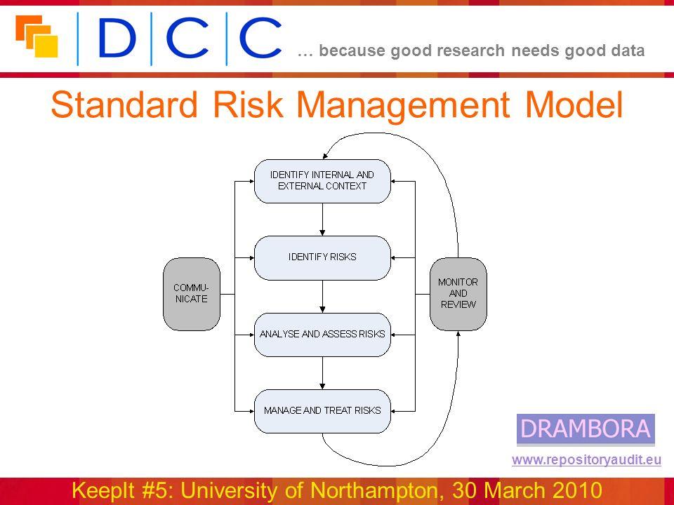… because good research needs good data KeepIt #5: University of Northampton, 30 March 2010 www.repositoryaudit.eu Standard Risk Management Model