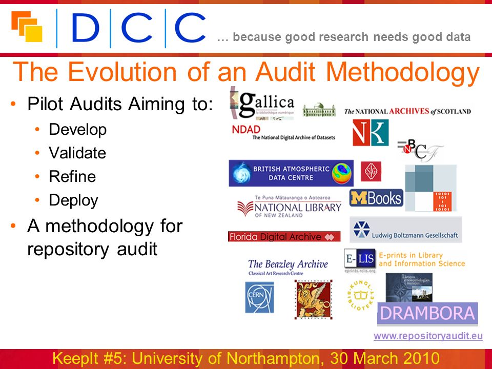 … because good research needs good data KeepIt #5: University of Northampton, 30 March 2010 www.repositoryaudit.eu The Evolution of an Audit Methodology Pilot Audits Aiming to: Develop Validate Refine Deploy A methodology for repository audit