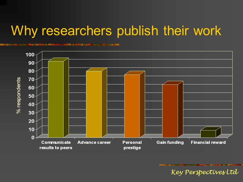 Publishing in OA journals Key Perspectives Ltd