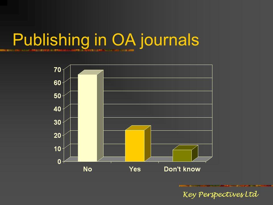 OA publishing intentions Key Perspectives Ltd
