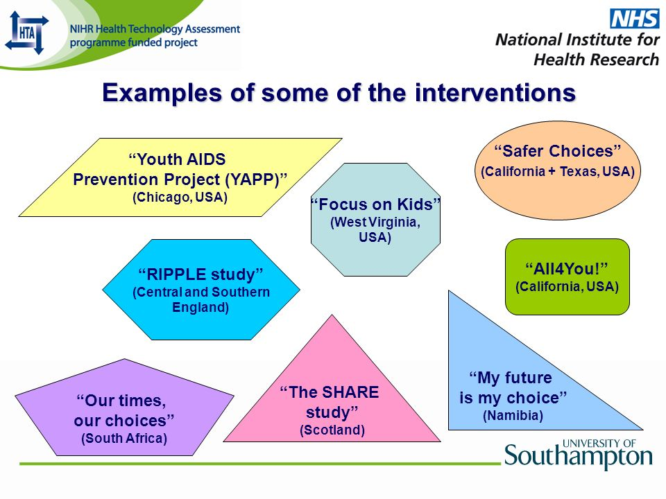Examples of some of the interventions Safer Choices (California + Texas, USA) RIPPLE study (Central and Southern England) The SHARE study (Scotland) All4You.
