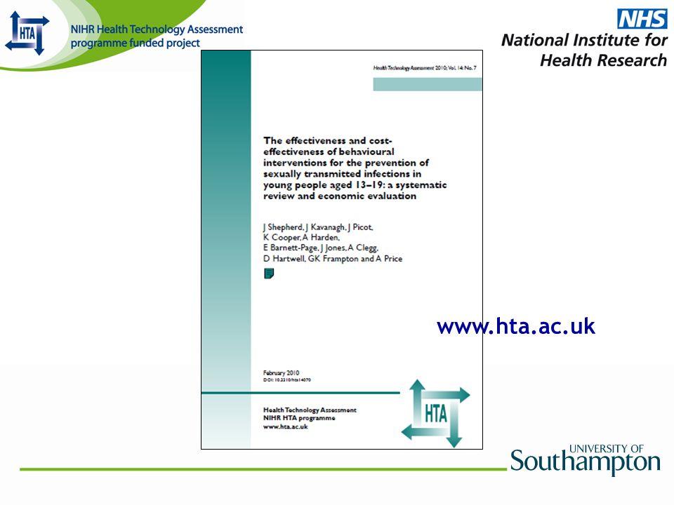 www.hta.ac.uk