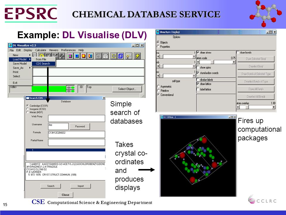 CSE Computational Science & Engineering Department CHEMICAL DATABASE SERVICE 15 Example: DL Visualise (DLV) Simple search of databases Takes crystal co- ordinates and produces displays Fires up computational packages
