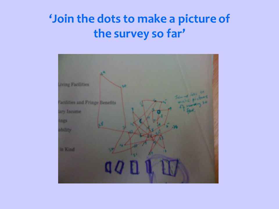 Join the dots to make a picture of the survey so far