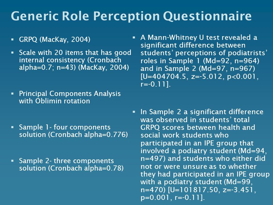 Generic Role Perception Questionnaire GRPQ (MacKay, 2004) Scale with 20 items that has good internal consistency (Cronbach alpha=0.7; n=43) (MacKay, 2004) Principal Components Analysis with Oblimin rotation Sample 1- four components solution (Cronbach alpha=0.776) Sample 2- three components solution (Cronbach alpha=0.78) A Mann-Whitney U test revealed a significant difference between students perceptions of podiatrists roles in Sample 1 (Md=92, n=964) and in Sample 2 (Md=97, n=967) [U= , z=-5.012, p<0.001, r=-0.11].