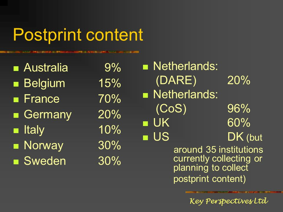 Postprint content Australia 9% Belgium15% France70% Germany20% Italy10% Norway30% Sweden30% Netherlands: (DARE)20% Netherlands: (CoS)96% UK60% USDK (but around 35 institutions currently collecting or planning to collect postprint content) Key Perspectives Ltd