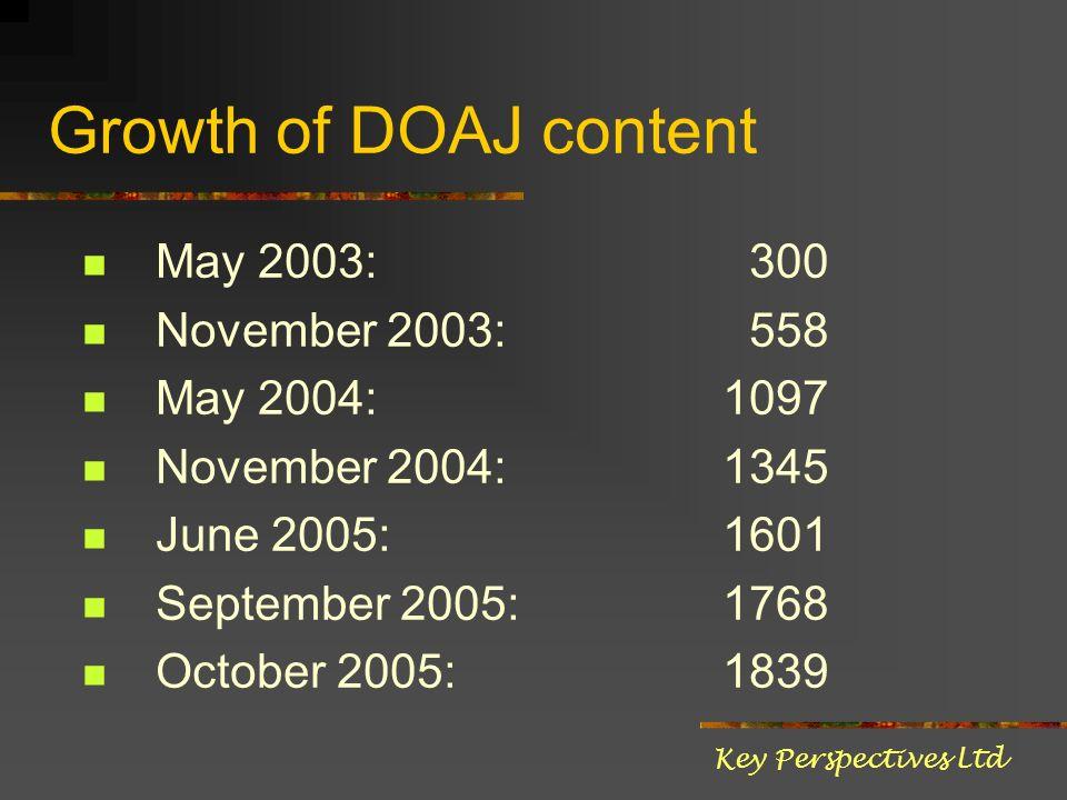 Growth of DOAJ content May 2003: 300 November 2003: 558 May 2004: 1097 November 2004:1345 June 2005:1601 September 2005:1768 October 2005: 1839 Key Perspectives Ltd