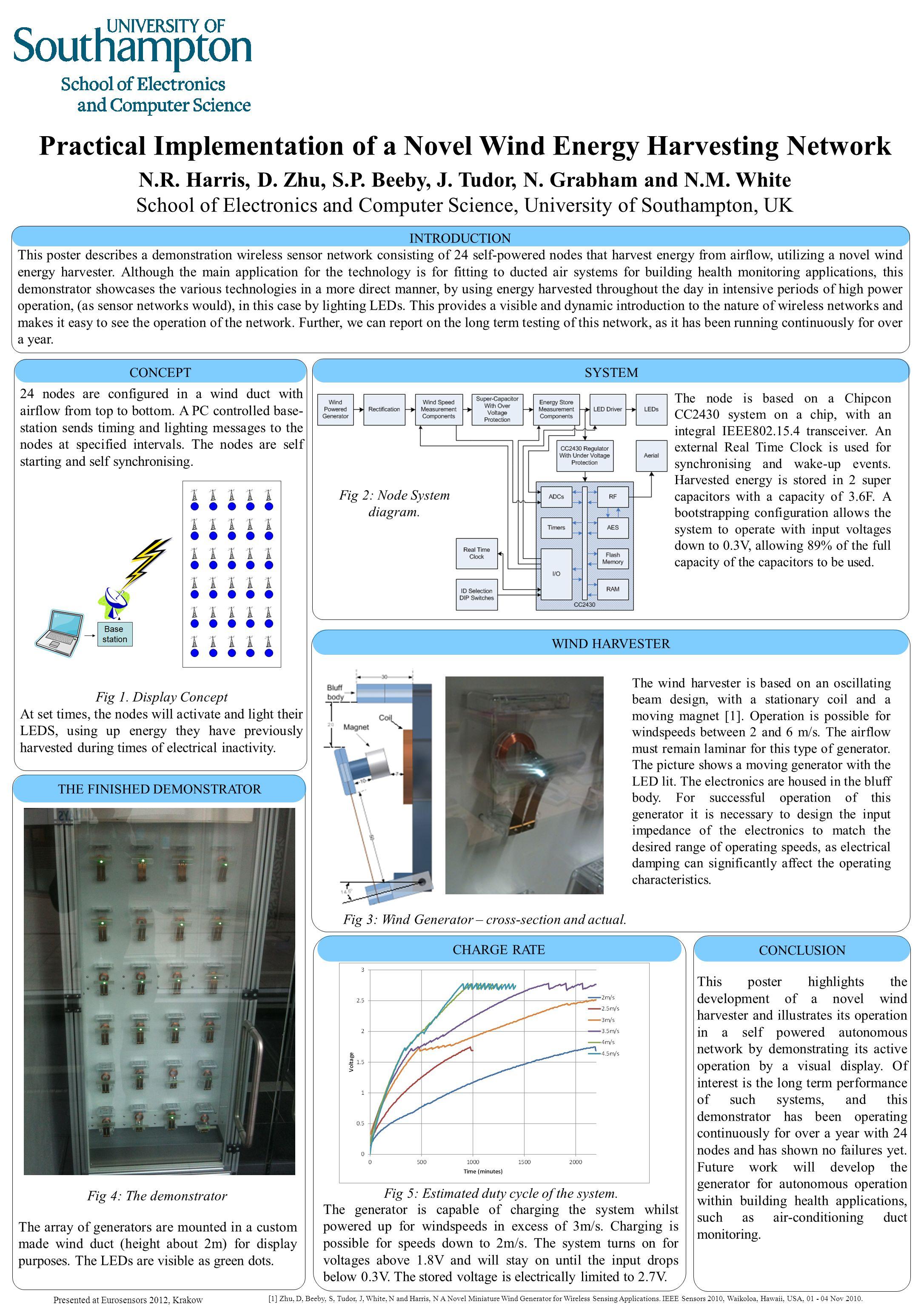 SYSTEMCONCEPT Practical Implementation of a Novel Wind Energy Harvesting Network N.R. Harris, D. Zhu, S.P. Beeby, J. Tudor, N. Grabham and N.M. White