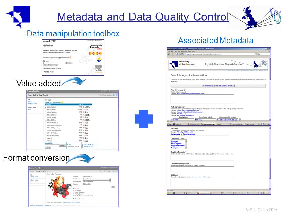 © S.J. Coles 2006 Metadata and Data Quality Control Data manipulation toolbox Associated Metadata Value added Format conversion