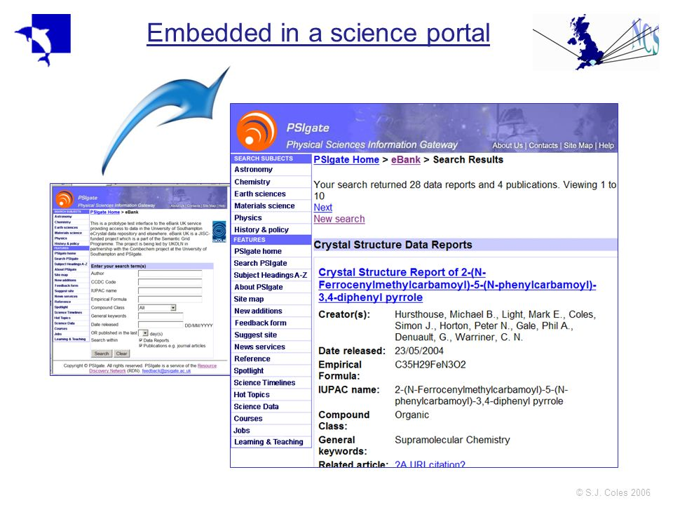 © S.J. Coles 2006 Embedded in a science portal