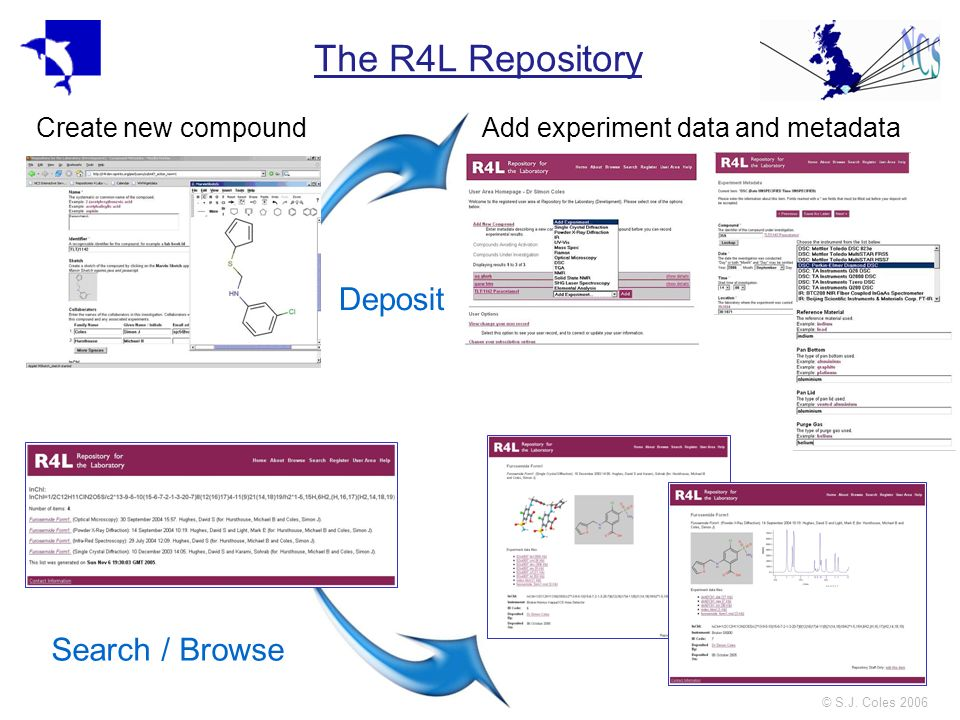 © S.J. Coles 2006 The R4L Repository Deposit Search / Browse Create new compoundAdd experiment data and metadata