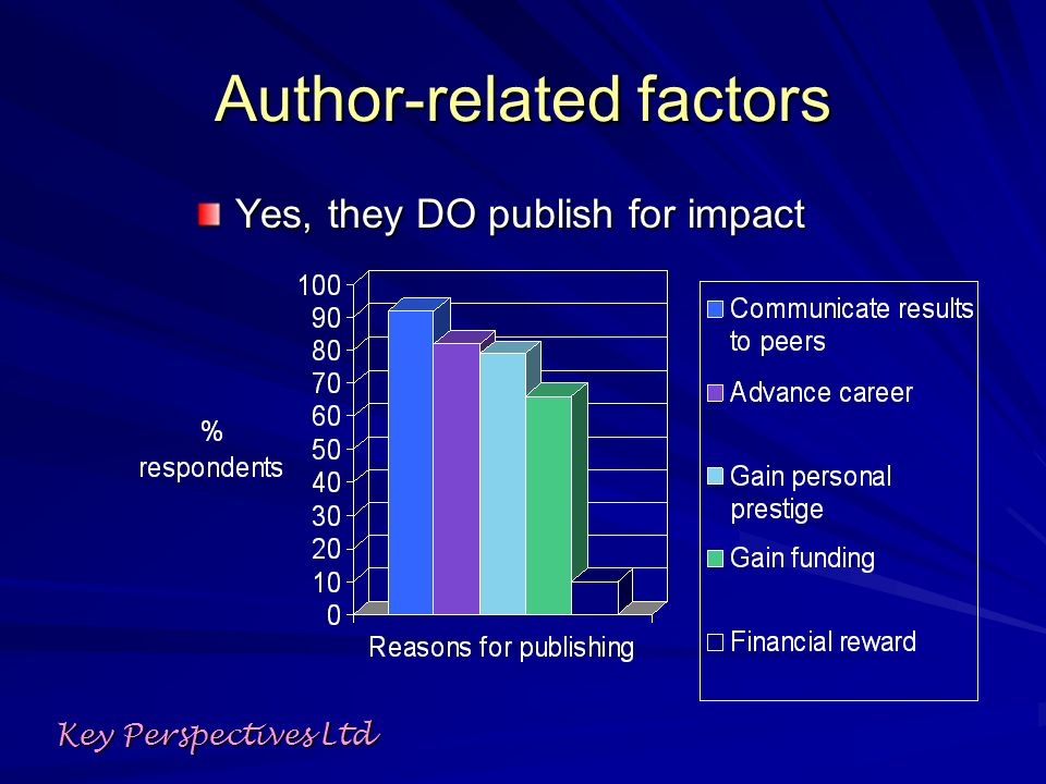 Author-related factors Yes, they DO publish for impact Key Perspectives Ltd