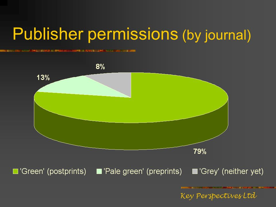 Publisher permissions (by journal) Key Perspectives Ltd